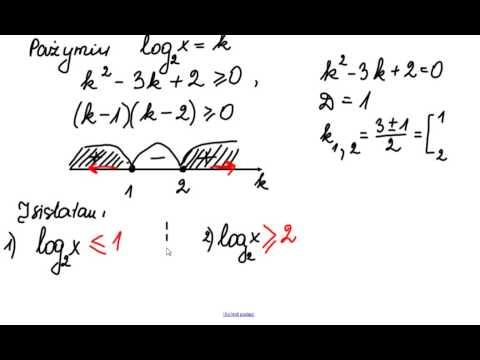 tendencijos linijos skaičiavimo formulė galimybė per 60 sekundžių yra pelninga strategija