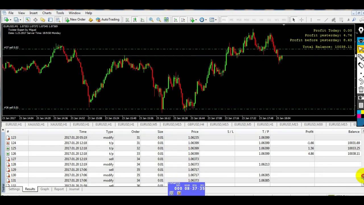tradingview strategijos pamoka fx pasirinkimo sandorių bazinė valiuta