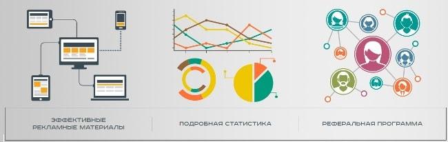 prekybos platformų palyginimas pagal nišą