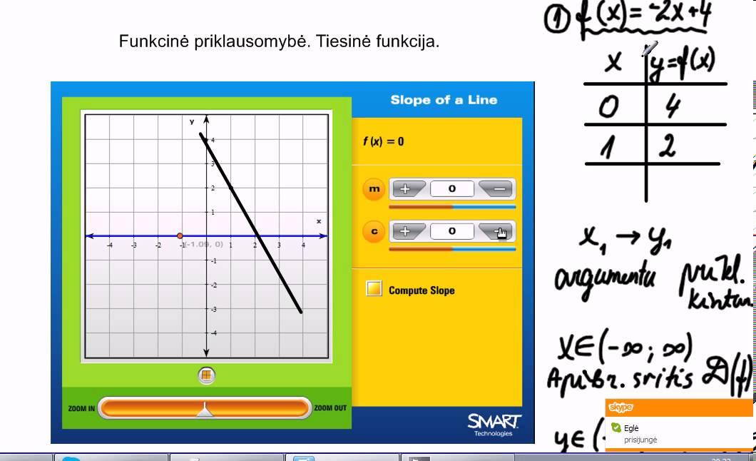 Tendencijos linijos koeficientas, Kas yra logaritminė tendencijų linija