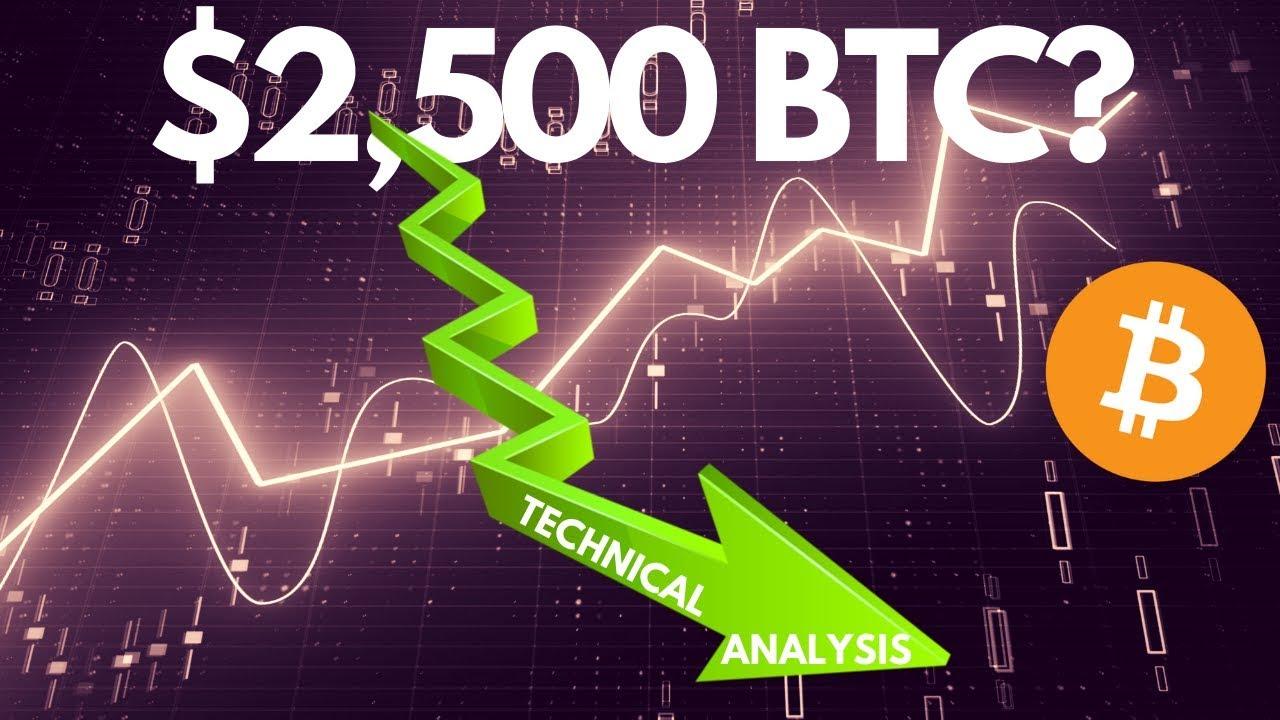 uždarbis su bitkoinais greitai ir daug demonstracinė sąskaita rinkoje