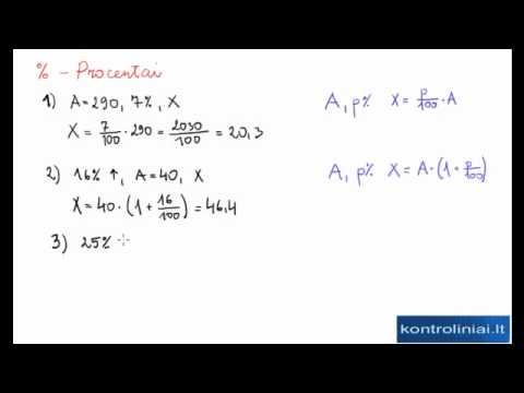 pasirinkimo galimybių skaičiavimo formulės
