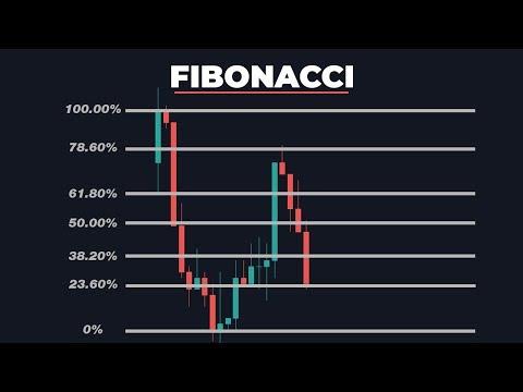 Binariniai opcionai – kazino ar naujas Forex prekybos instrumentas?