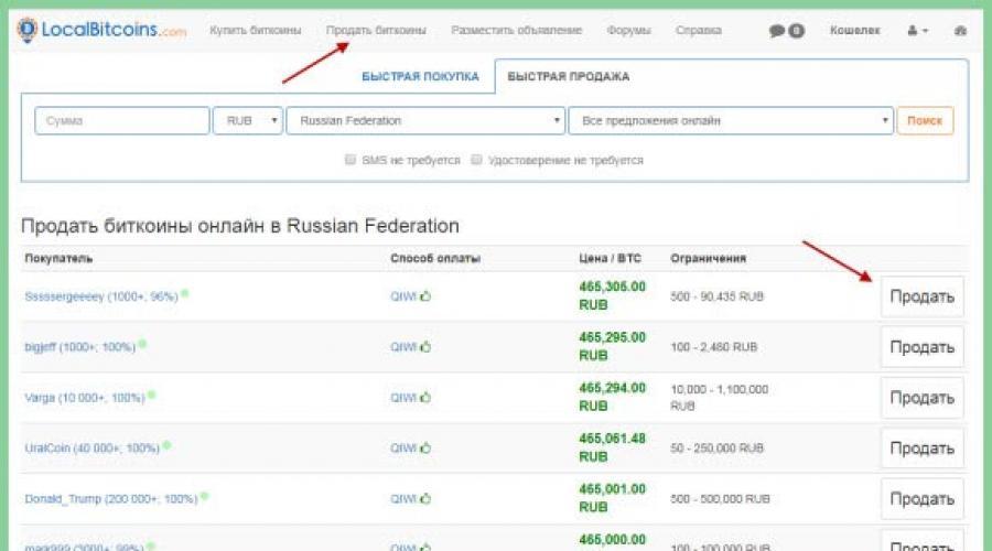 Localbitcoins com įvesties pareigūnas, virtuali valiuta | lgpf.lt