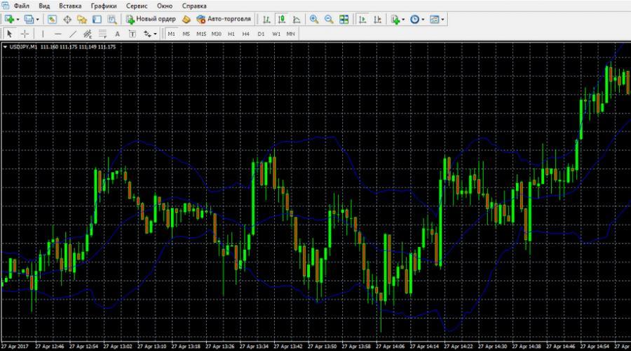 Dvejetainių opcionų rinkos analizės pavyzdys