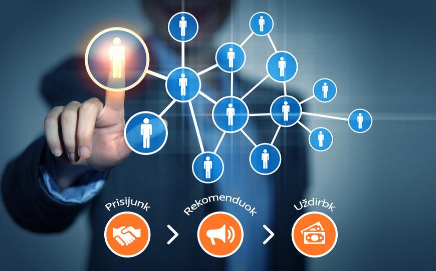 Kaip pasirinkti geriausią Partnerių programa smulkiajam verslui