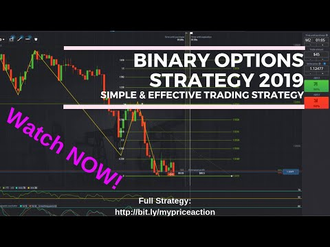 Binarinės strategijos 60 sekundžių - Forex – prekybos strategijos, robotai, indikatoriai, pamokos