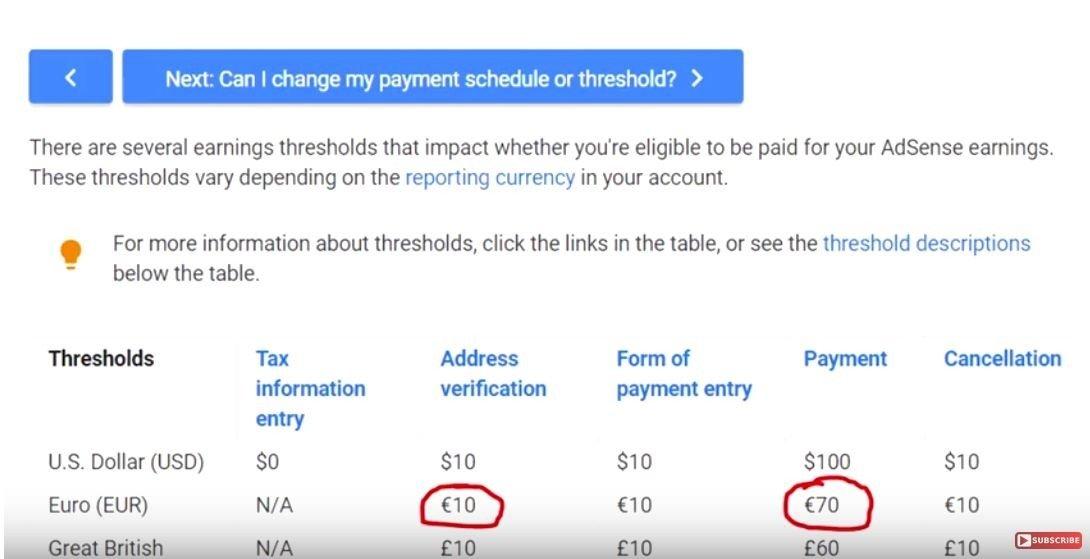 Kaip užsidirbti pinigų - Kaip dirbti internete, kaip užsidirbti pinigų