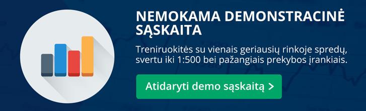 Prekybos platformos demonstracinė sąskaita, Prekyba valiutomis su MetaTrader4 platforma