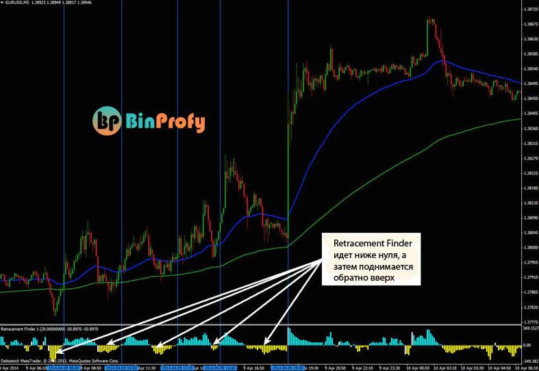 suvenyrų bitkoinų pirkimas prekybos galimybės pagal tendencijas