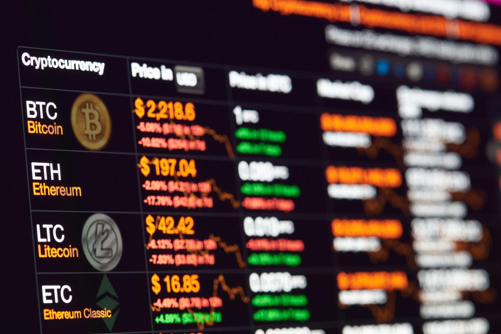 cryptocurrency kaip užsidirbti pinigų biržoje pasirinkimo sandorių kategorijos