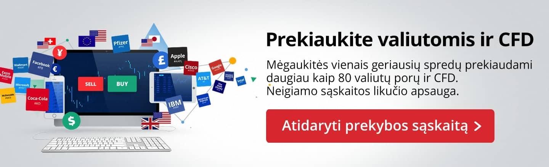 populiarios prekybos platformos