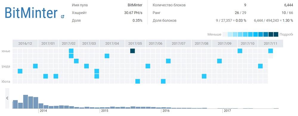 užsidirbti pinigų iš bitkoino internete