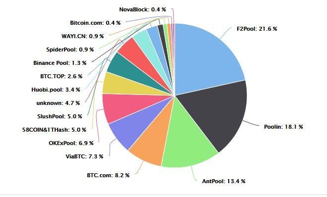 Atsiskaityti Bitcoin kriptovaliuta - be problemų!   Galingas LT chip tuning